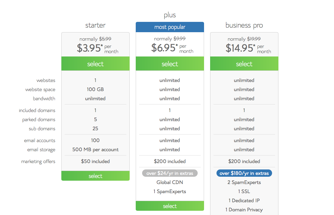 Bluehost.com - Pick a plan